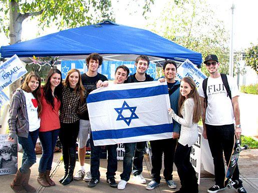 Студенты Израиль