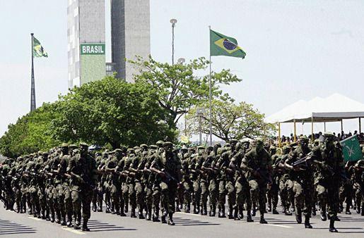 Расходы вооружения Бразилия