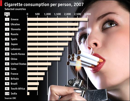 количество сигарет на человека