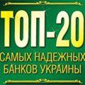 Топ-20 самых надежных банков Украины: рейтинг газеты «Дело»