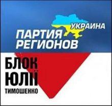 Рейтинги украинских партий в марте: опрос