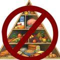 Продукти, які заборонено експортувати з США