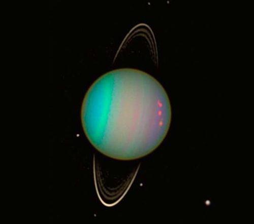 Наклон Урана