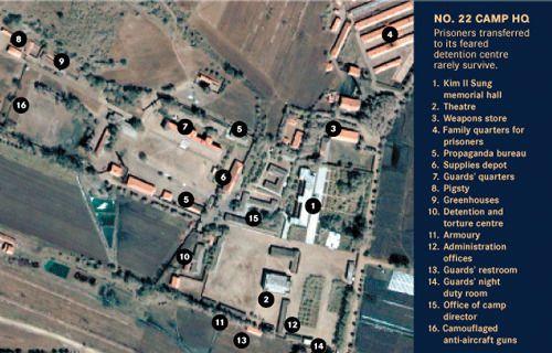 Kwan-li-so №22 Haengyong (Лагерь 22)