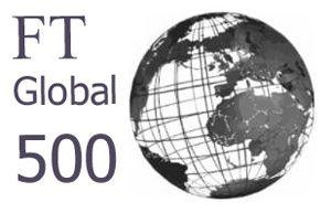 500 провідних компаній за версією Financial Times