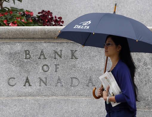 Устойчивые банки мира